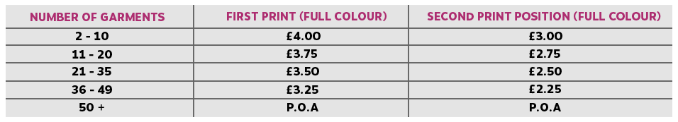 Direct To Garment Print Prices